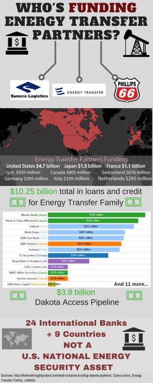 dapl_banking_infographic_v4